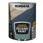 Ronseal Ultimate Protection Decking Paint